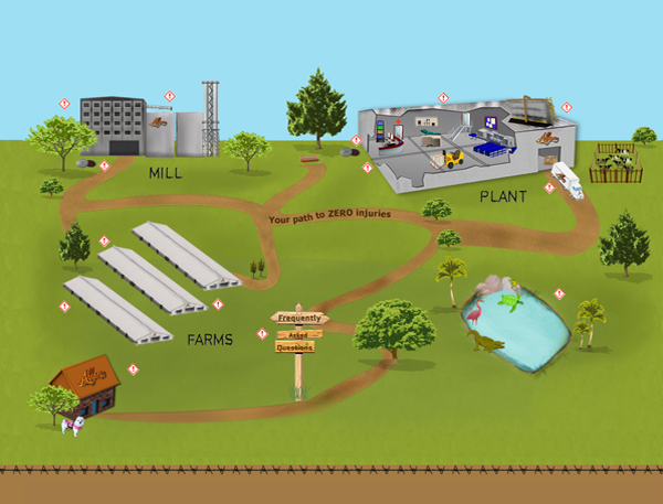 Allen Safety Farm - Custom Design to Client's Specifications - Click Image to Visit Website